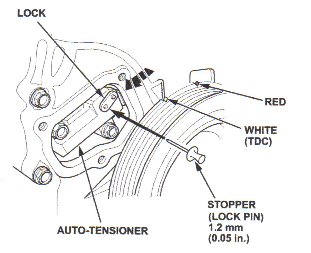 Acura engine rattle at cold start | 2011-07-06 | Auto Service Professional | Tsx Engine Breather Hose Diagram |  | Auto Service Professional