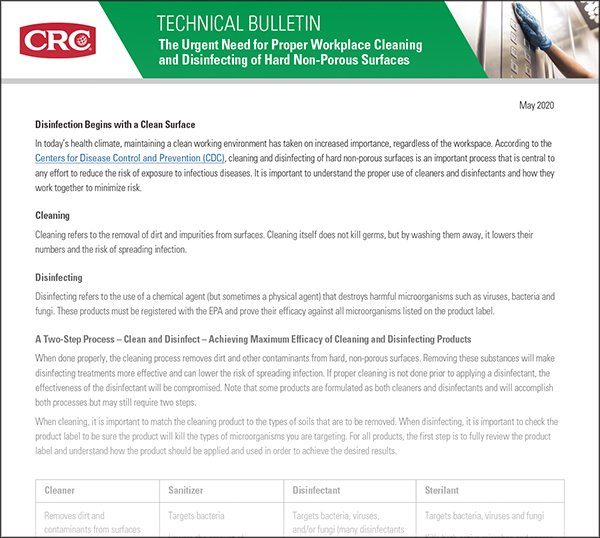 CRC Industries Offers Technical Bulletin on Proper Workplace Cleaning