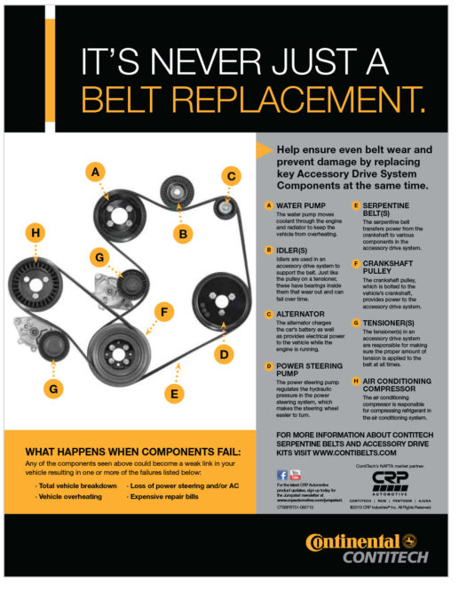 CRP offers Contitech Accessory Drive System Service poster