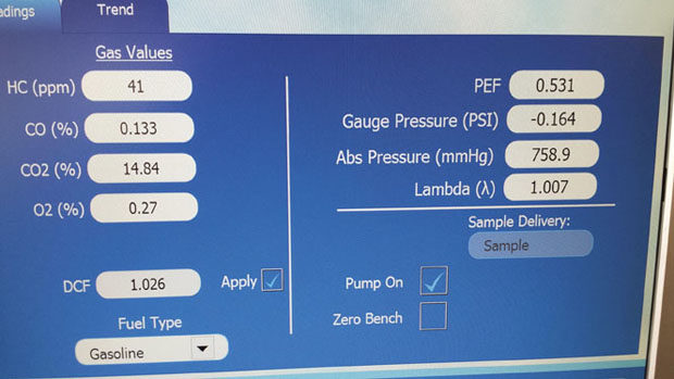 Emissions Gas Analysis: Five-gas Analysis and the Importance of Lambda