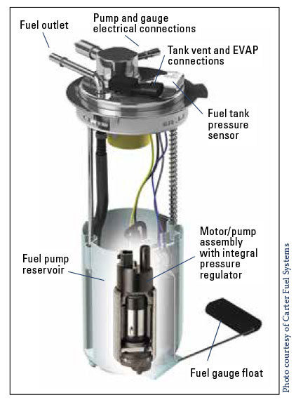 Fuel Pump 101: The Basics of Fuel Pump Diagnosis and Repair