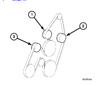 Idler Pulley and Belt Re-Route