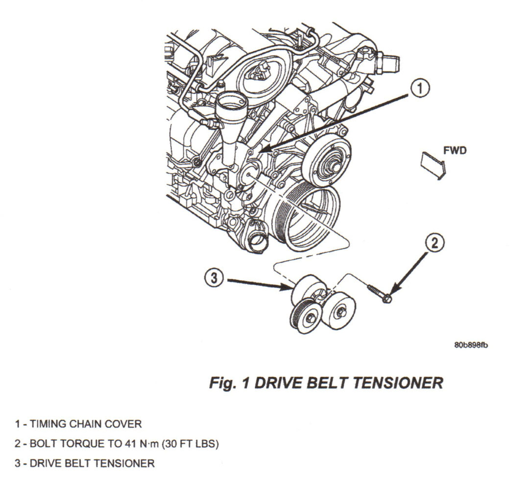 Jeep chirp means a bad tensioner